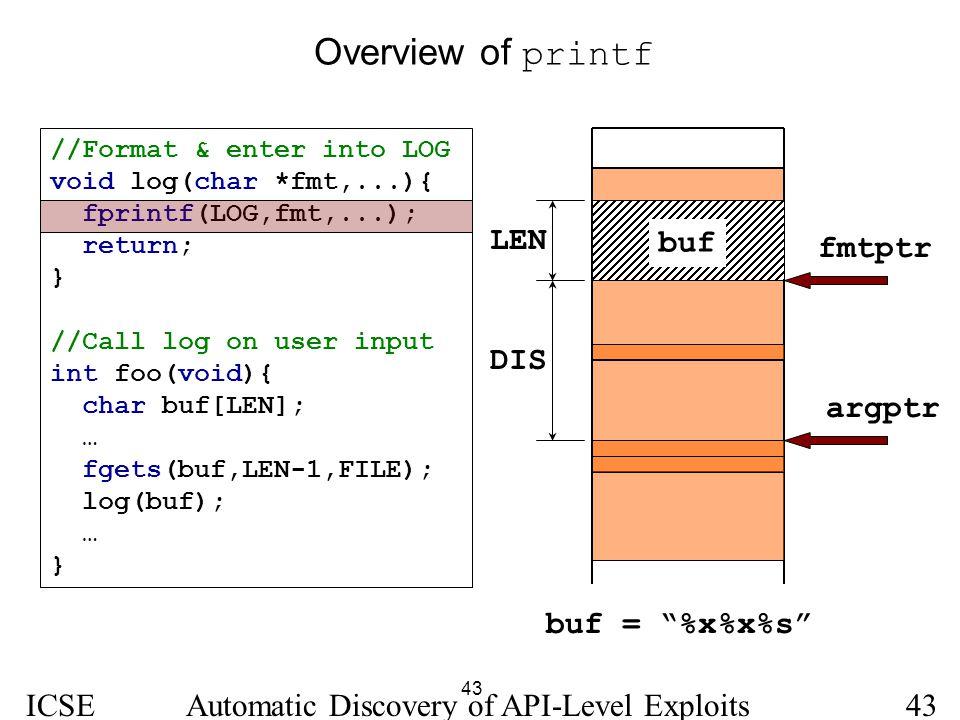 Overview of printf LEN buf fmtptr DIS argptr buf = %x%x%s ICSE 2005