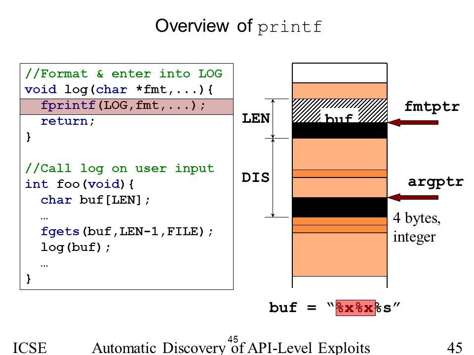 Overview of printf fmtptr LEN buf DIS argptr 4 bytes, integer