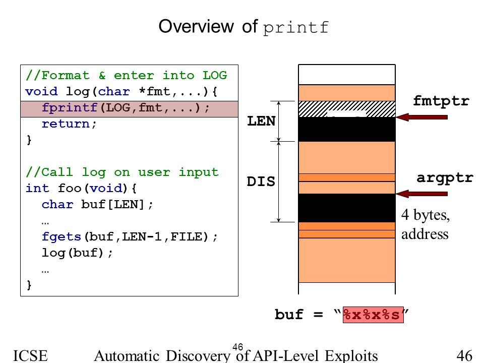 Overview of printf fmtptr LEN buf argptr DIS 4 bytes, address