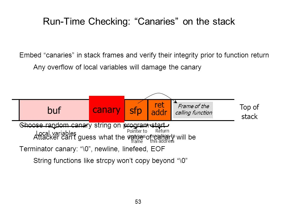 Run-Time Checking: Canaries on the stack