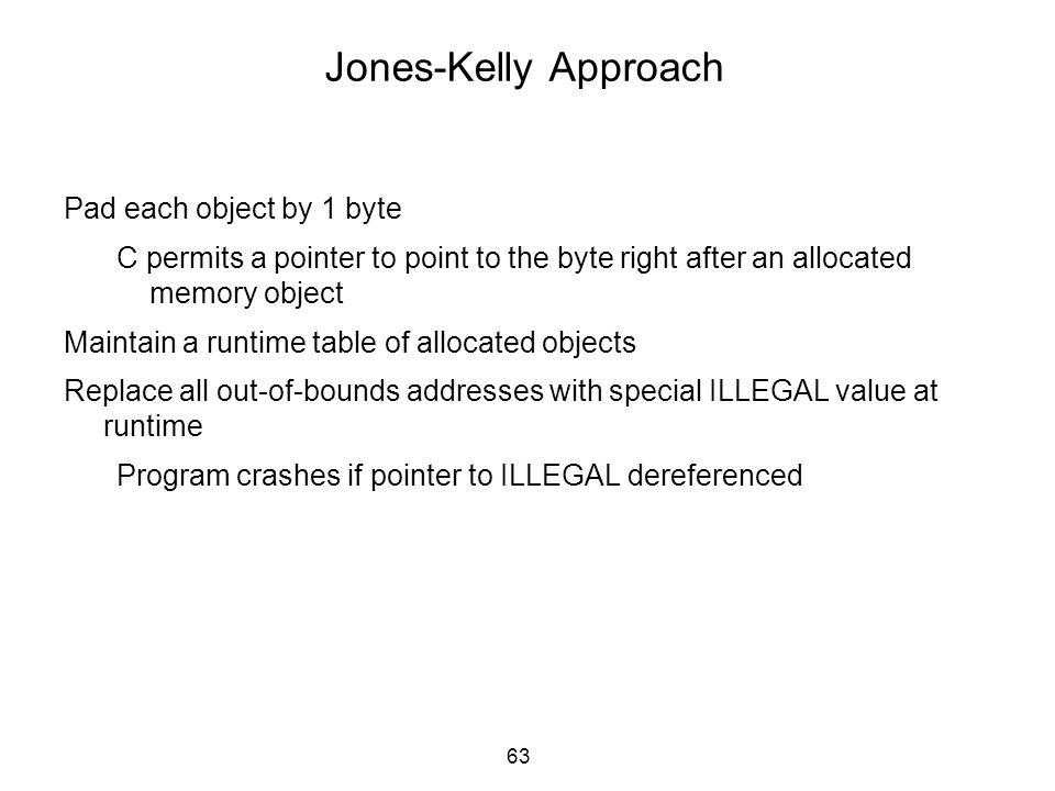 Jones-Kelly Approach Pad each object by 1 byte