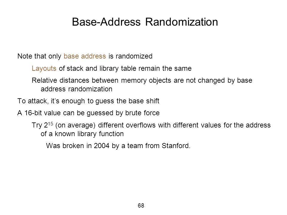Base-Address Randomization