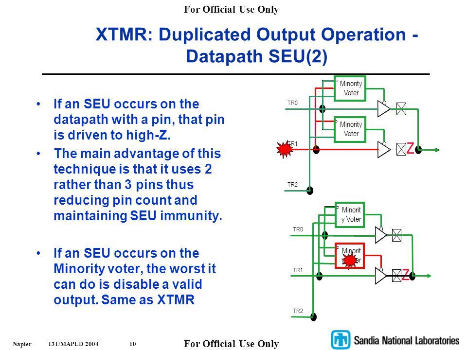 XTMR: Duplicated Output Operation - Datapath SEU(2)