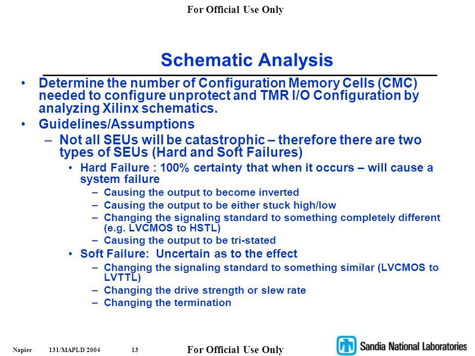 Schematic Analysis