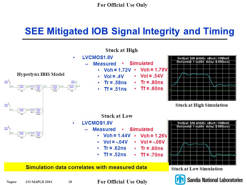 SEE Mitigated IOB Signal Integrity and Timing