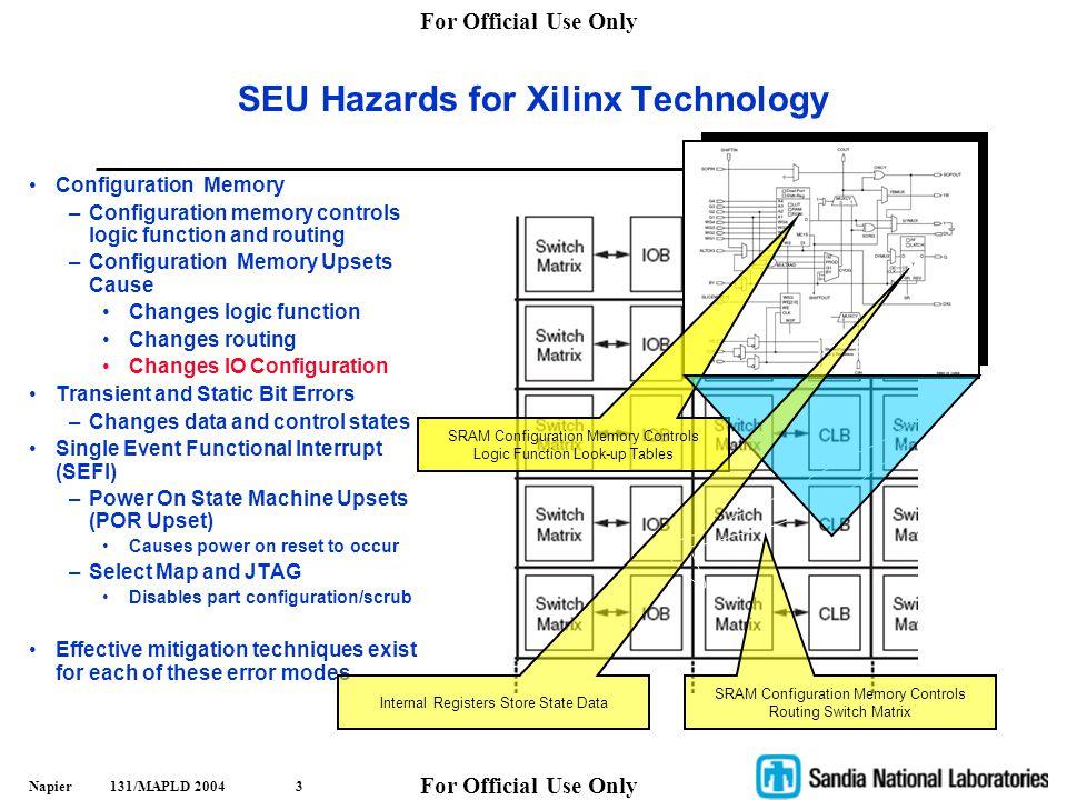 SEU Hazards for Xilinx Technology