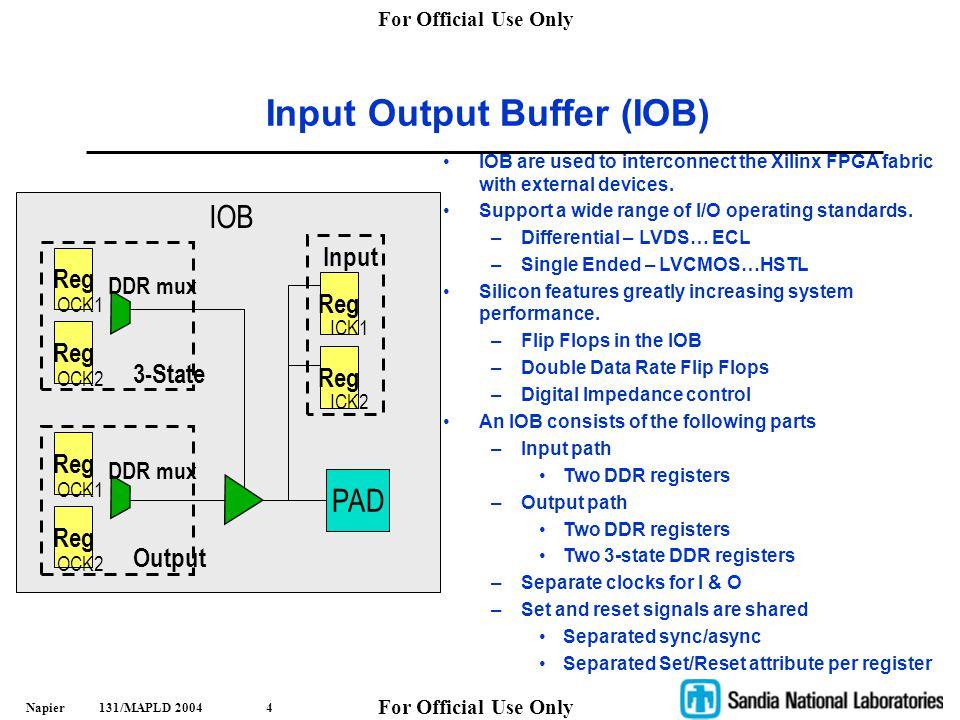 Input Output Buffer (IOB)