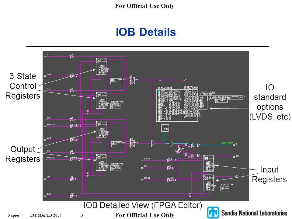 IOB Detailed View (FPGA Editor)