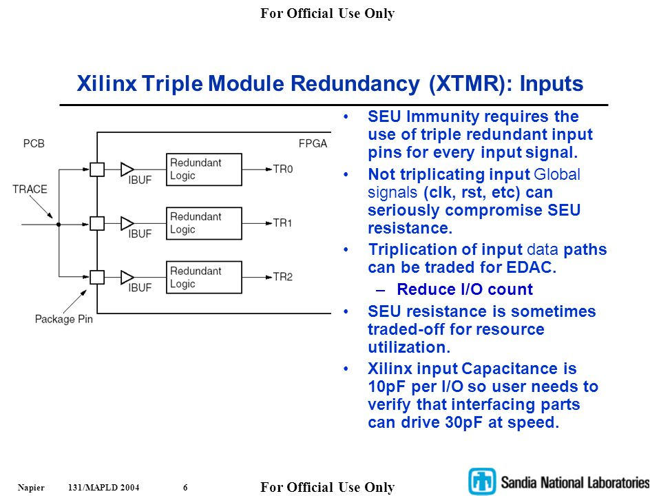 Xilinx Triple Module Redundancy (XTMR): Inputs