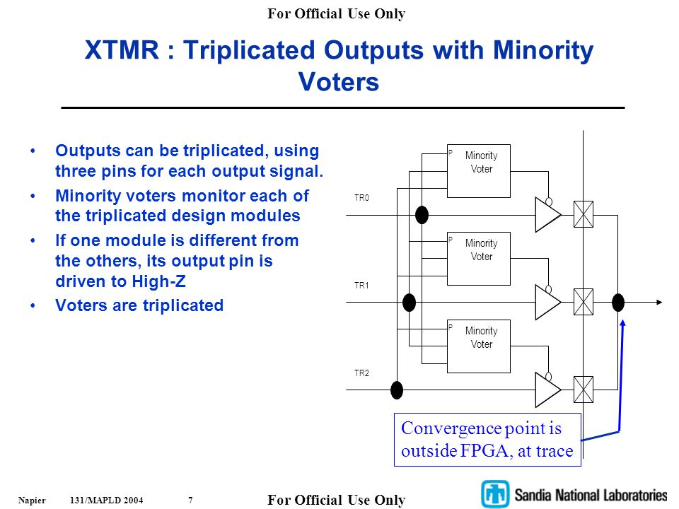 XTMR : Triplicated Outputs with Minority Voters