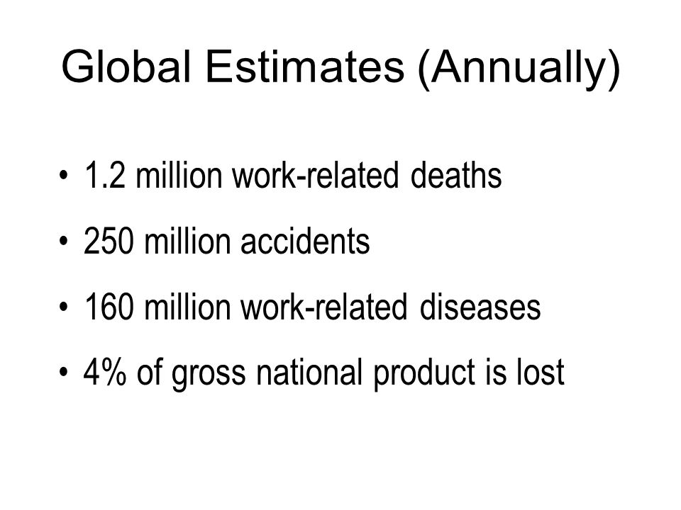 Global Estimates (Annually)