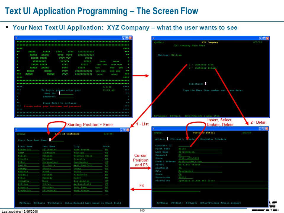 Text UI Application Programming – The Screen Flow
