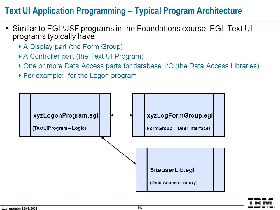 Text UI Application Programming – Typical Program Architecture