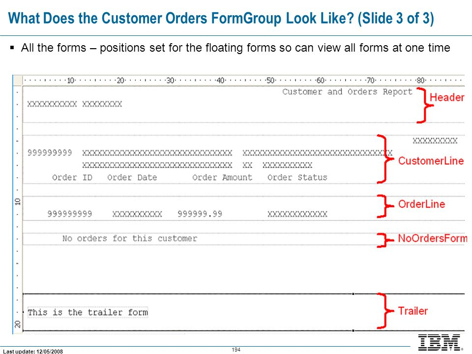 What Does the Customer Orders FormGroup Look Like (Slide 3 of 3)