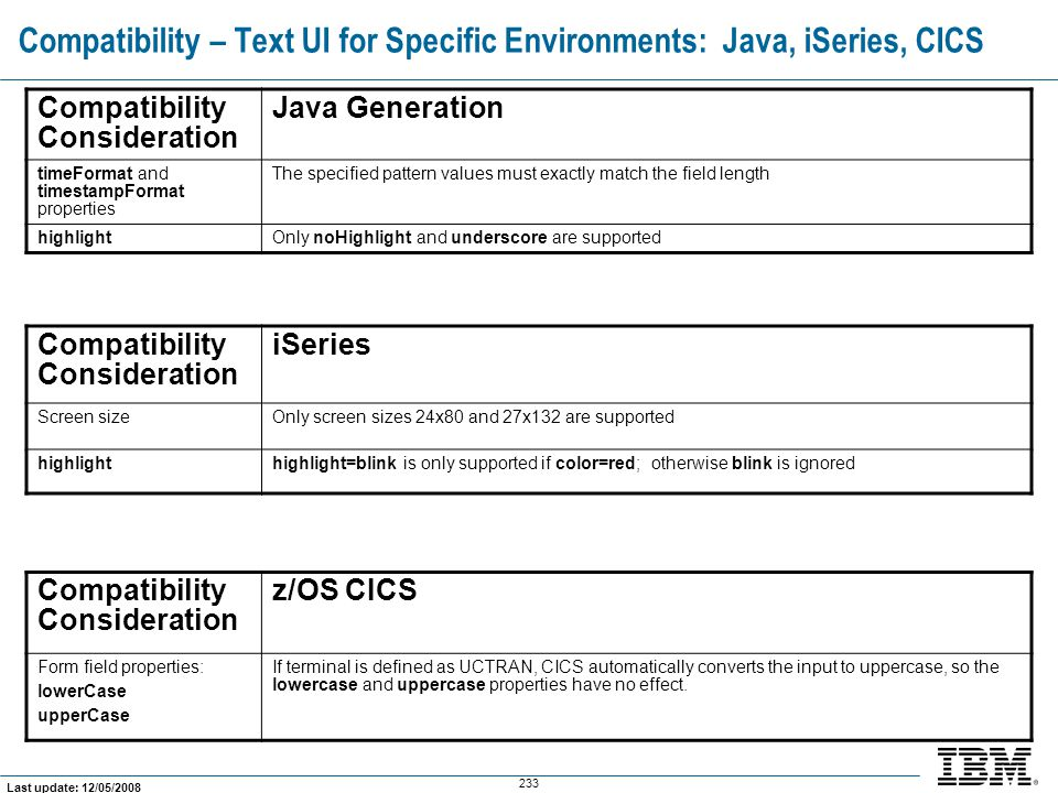 Compatibility – Text UI for Specific Environments: Java, iSeries, CICS