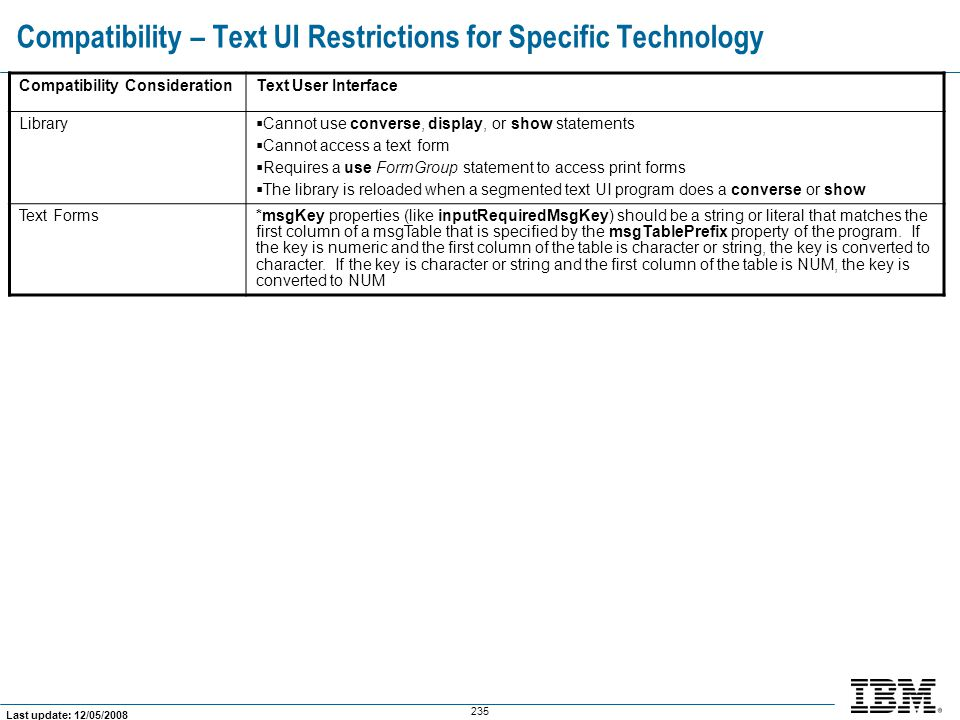 Compatibility – Text UI Restrictions for Specific Technology