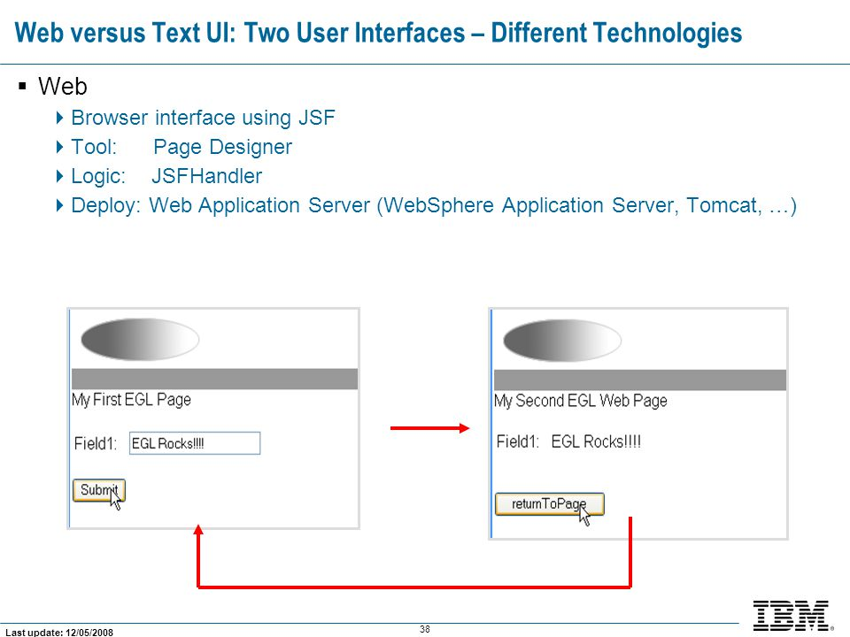 Web versus Text UI: Two User Interfaces – Different Technologies