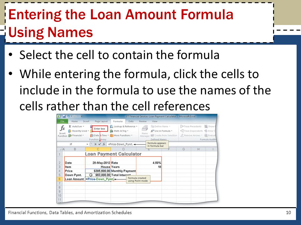 Entering the Loan Amount Formula Using Names