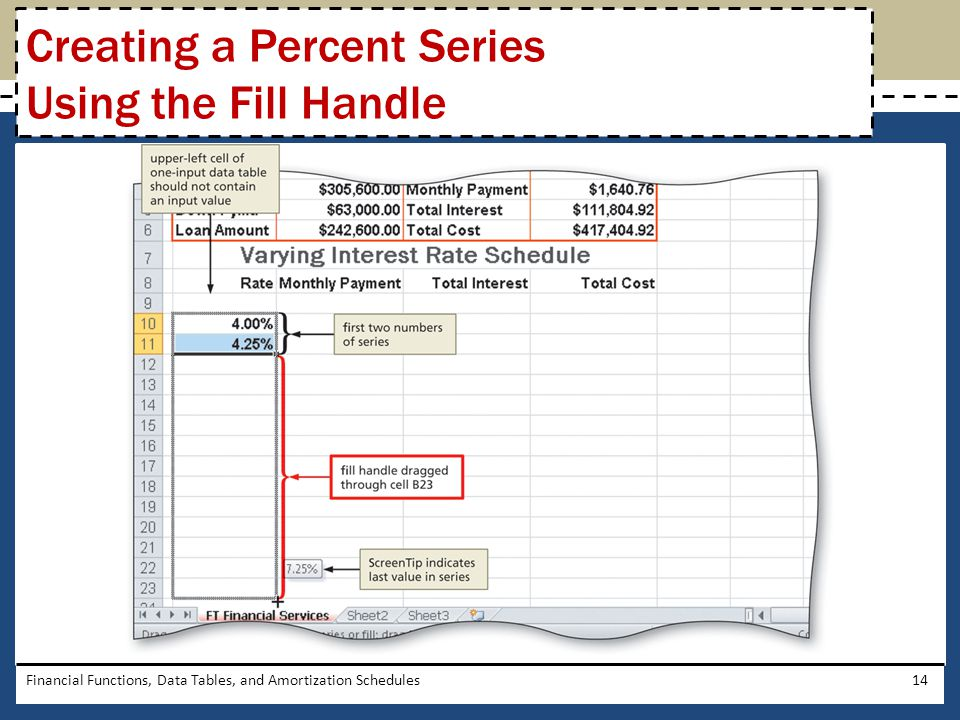 Creating a Percent Series Using the Fill Handle
