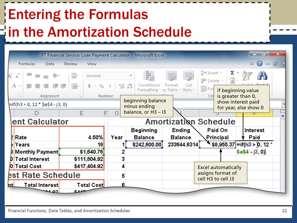 Entering the Formulas in the Amortization Schedule