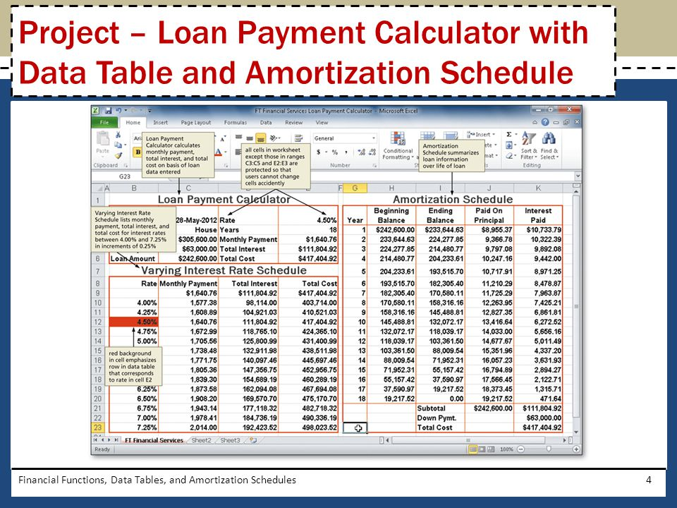 Project – Loan Payment Calculator with Data Table and Amortization Schedule