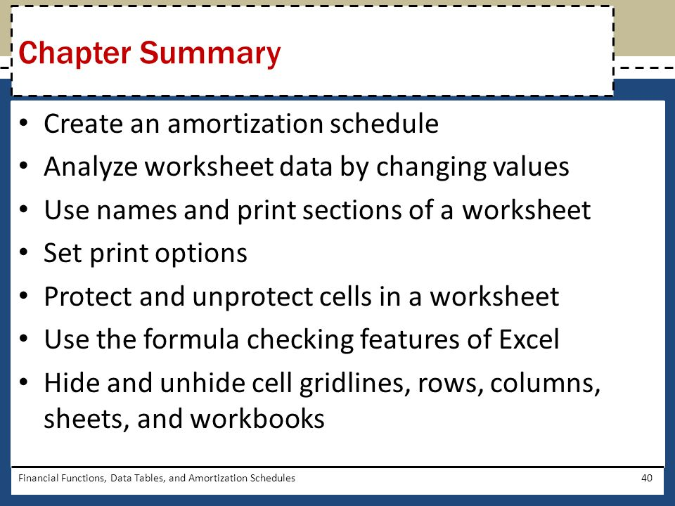 Chapter Summary Create an amortization schedule