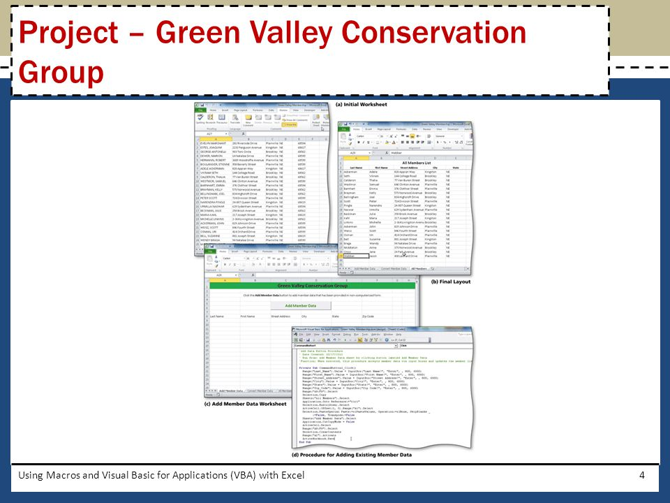 Project – Green Valley Conservation Group