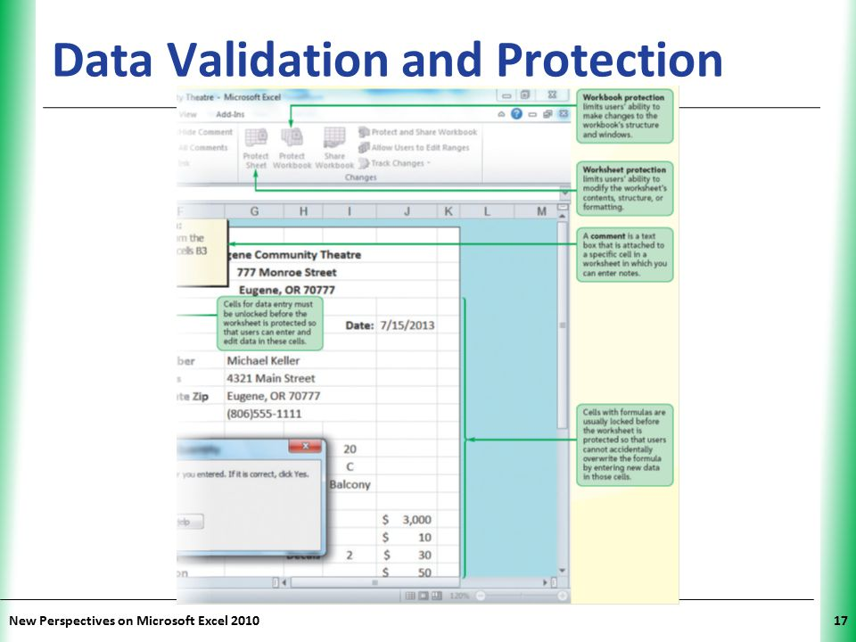 Data Validation and Protection