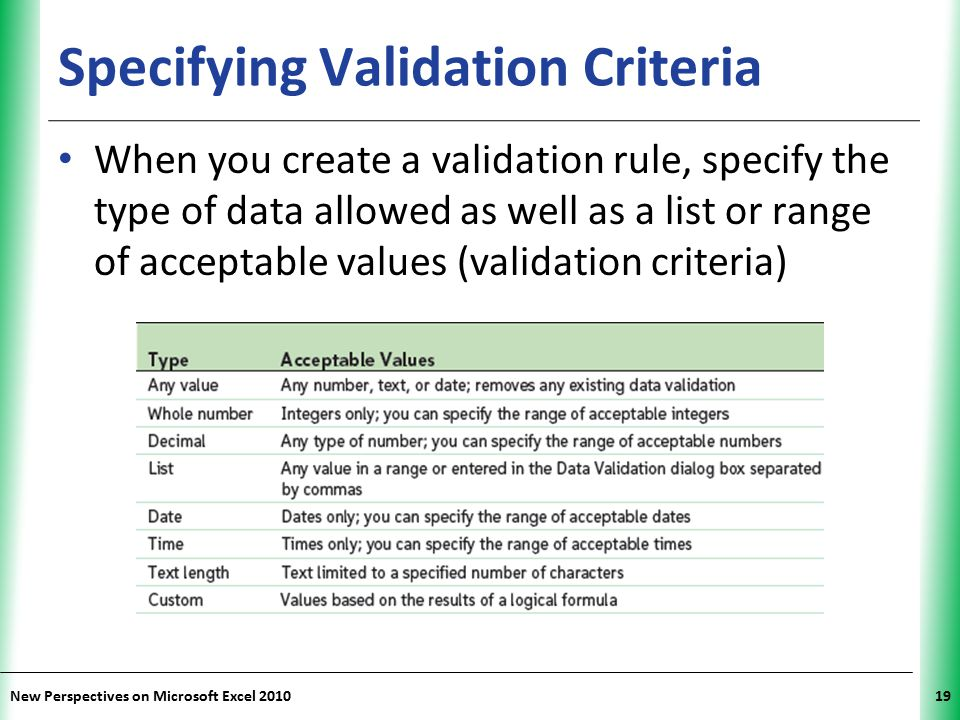 Specifying Validation Criteria