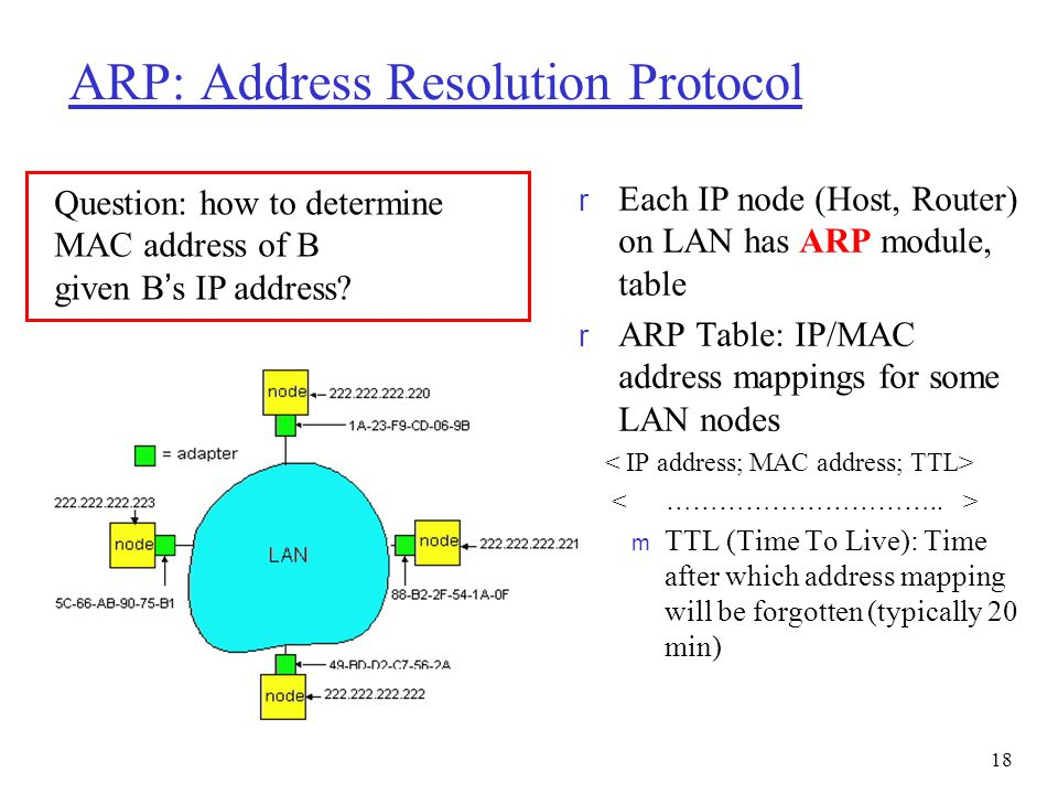 ARP: Address Resolution Protocol