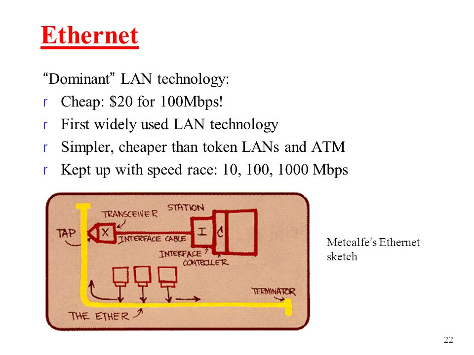 Ethernet Dominant LAN technology: Cheap: $20 for 100Mbps!