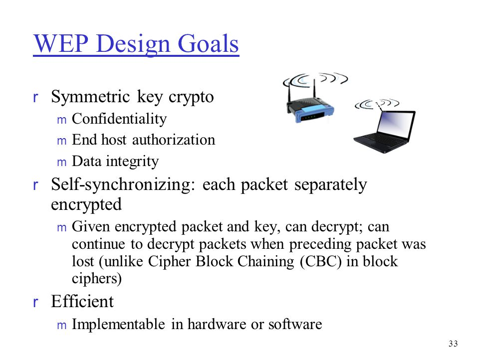 WEP Design Goals Symmetric key crypto