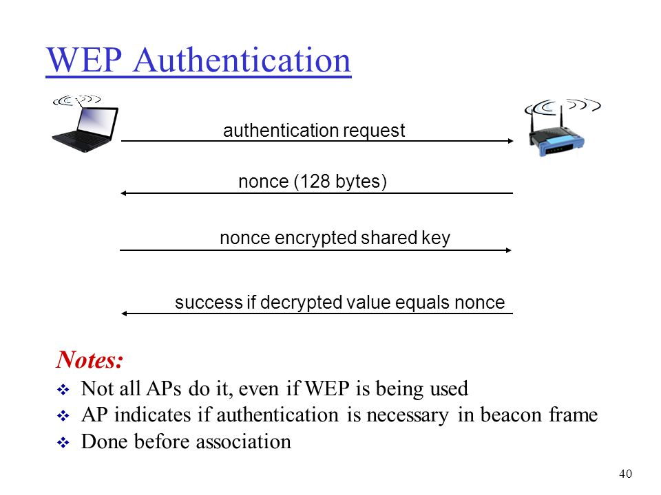 WEP Authentication Notes: Not all APs do it, even if WEP is being used