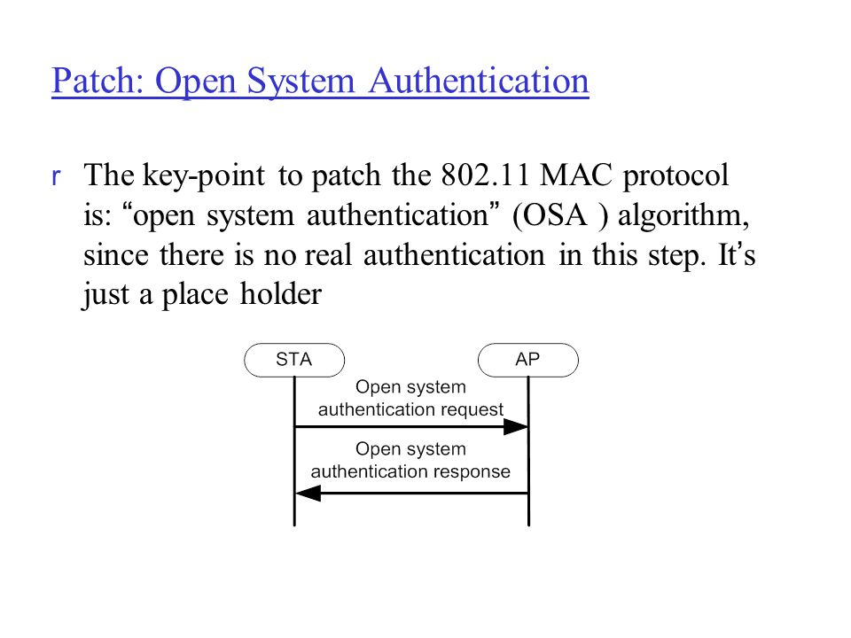 Patch: Open System Authentication