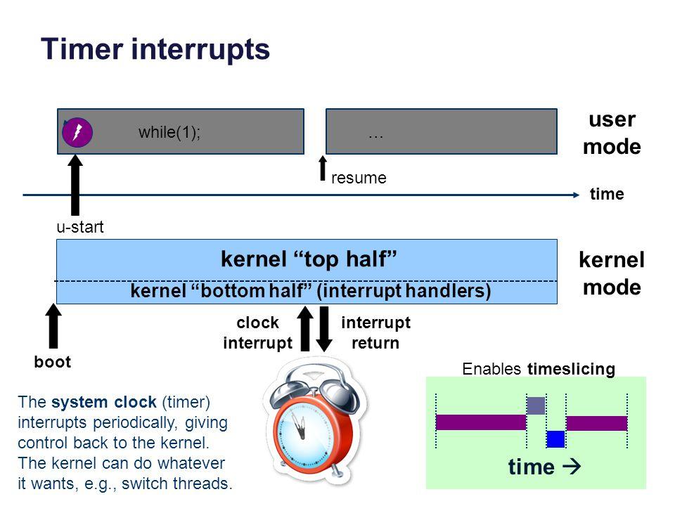 kernel bottom half (interrupt handlers)