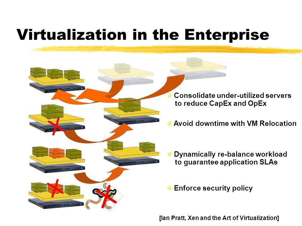 Virtualization in the Enterprise