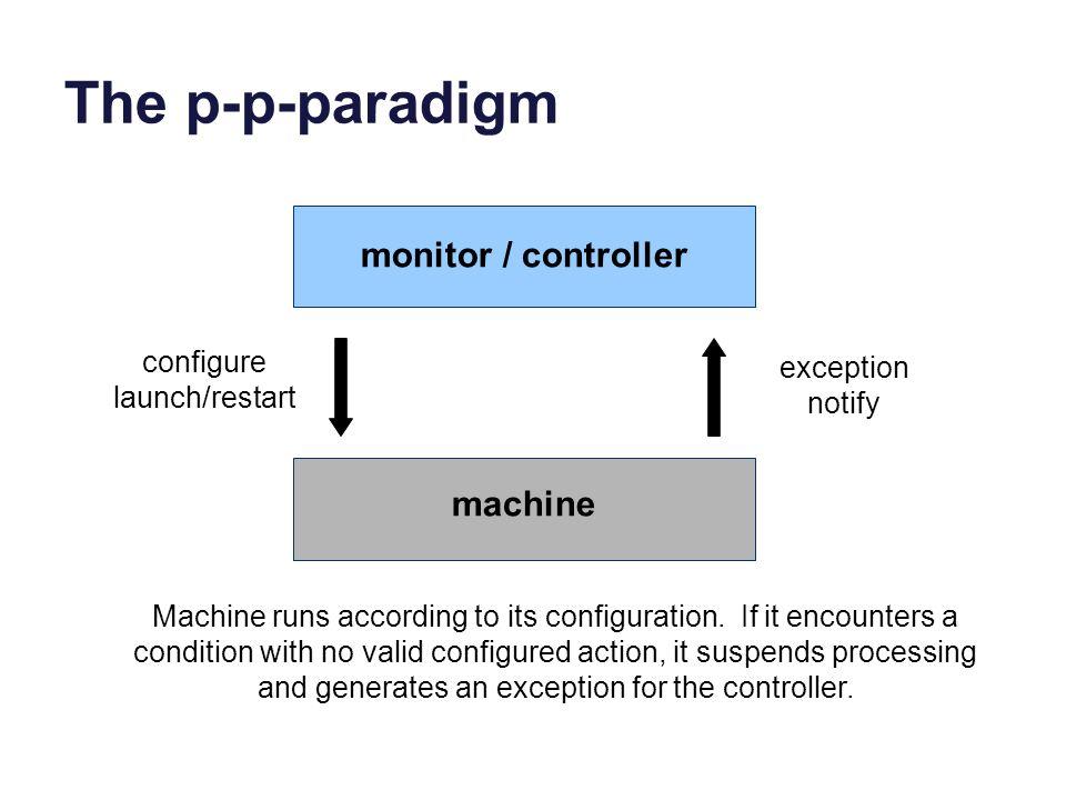 The p-p-paradigm monitor / controller machine configure