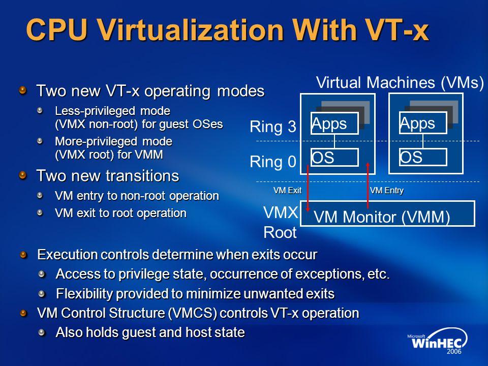 CPU Virtualization With VT-x