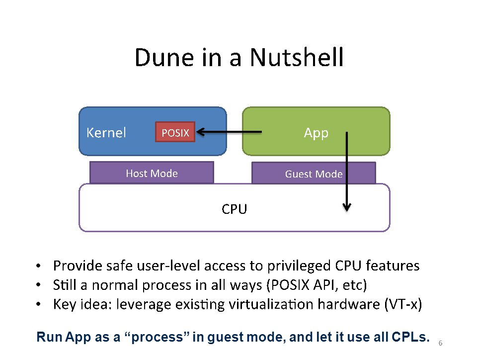 Run App as a process in guest mode, and let it use all CPLs.