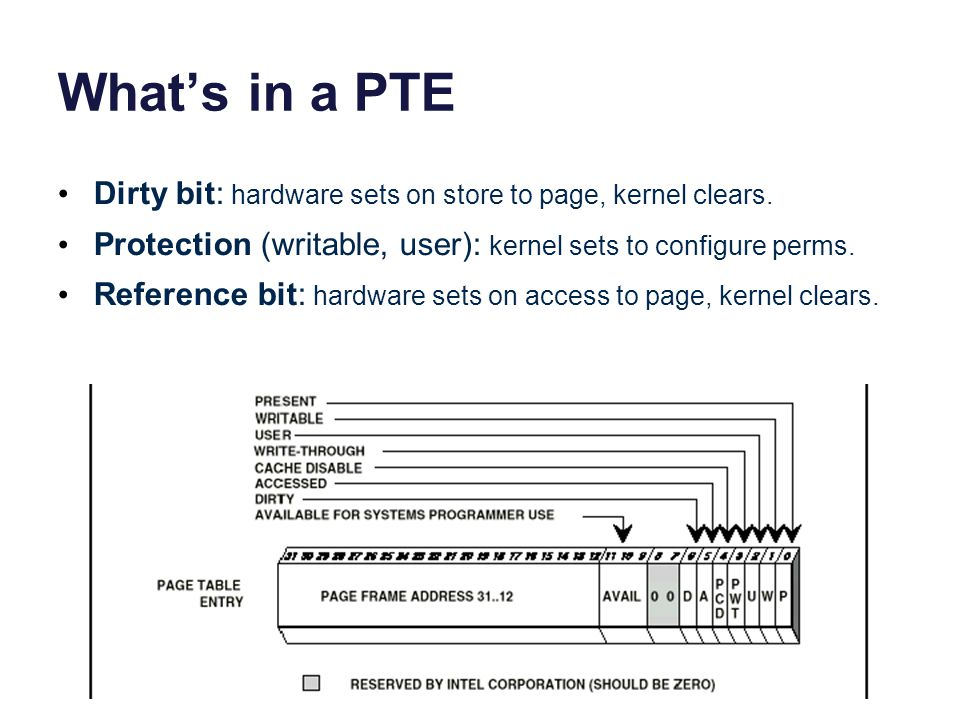 What's in a PTE Dirty bit: hardware sets on store to page, kernel clears. Protection (writable, user): kernel sets to configure perms.