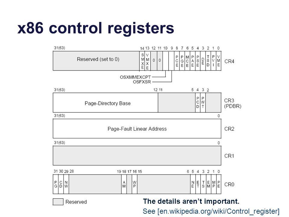 x86 control registers The details aren't important.