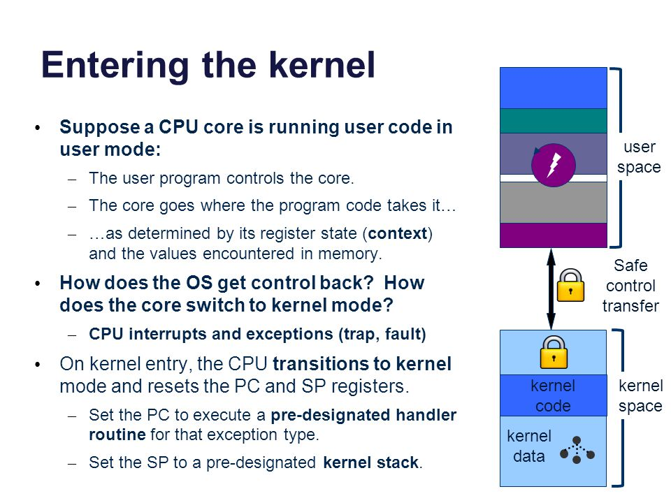 Entering the kernel Suppose a CPU core is running user code in user mode: The user program controls the core.