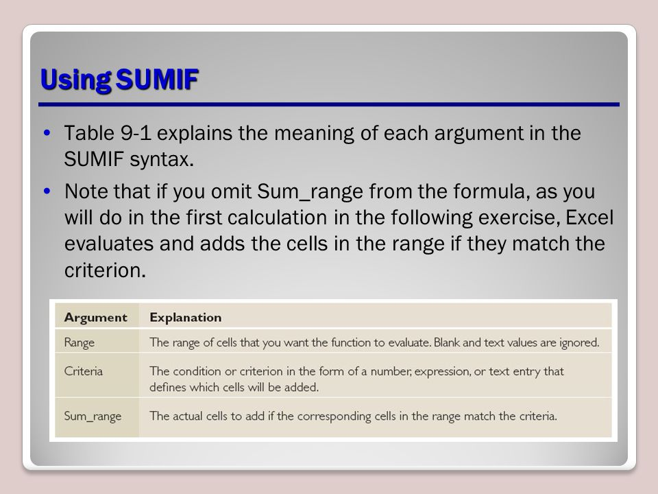 Using SUMIF Table 9-1 explains the meaning of each argument in the SUMIF syntax.