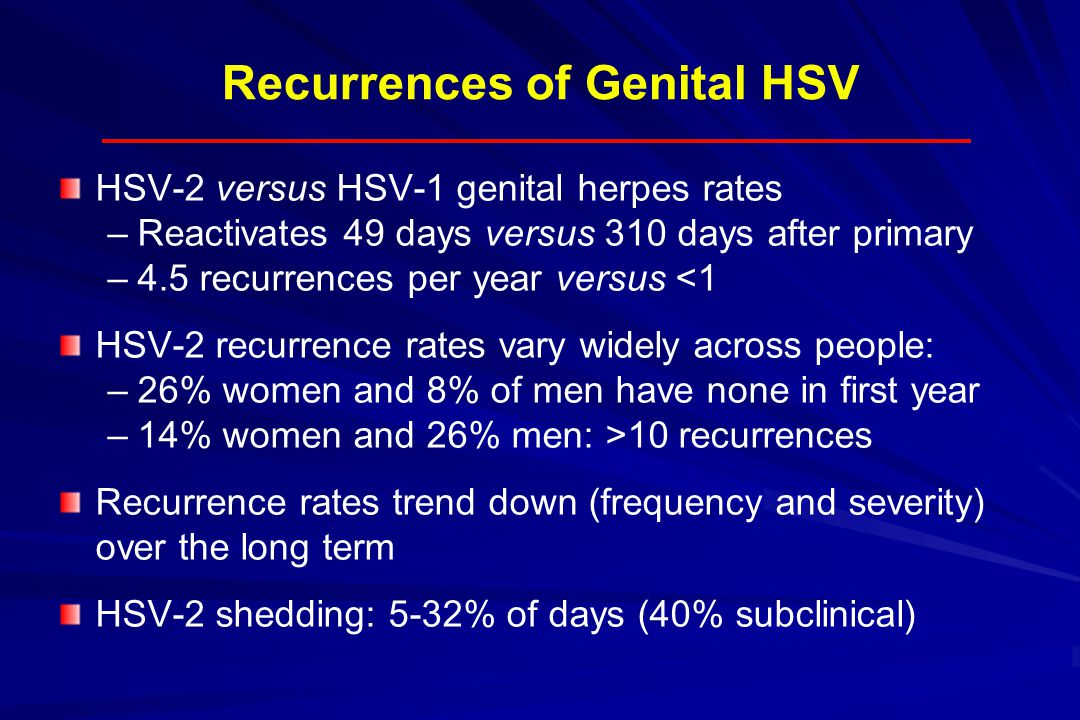 Recurrences of Genital HSV