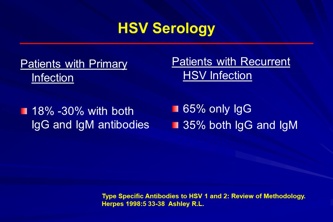HSV Serology Patients with Recurrent HSV Infection