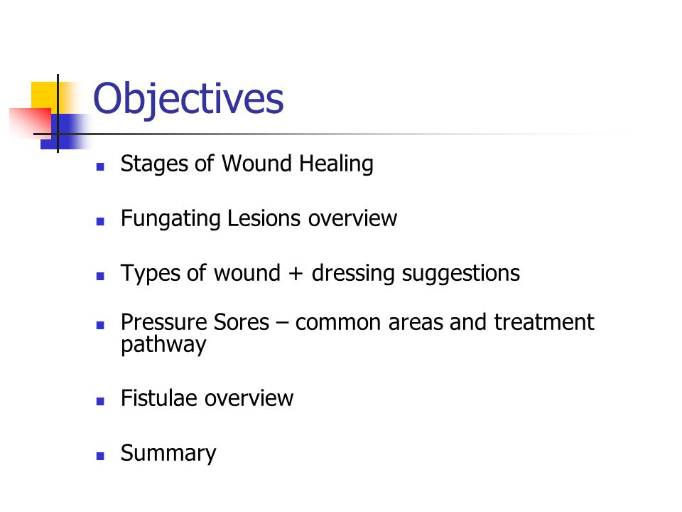 Objectives Stages of Wound Healing Fungating Lesions overview