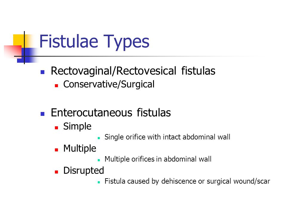 Fistulae Types Rectovaginal/Rectovesical fistulas