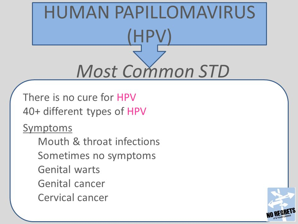HUMAN PAPILLOMAVIRUS (HPV)
