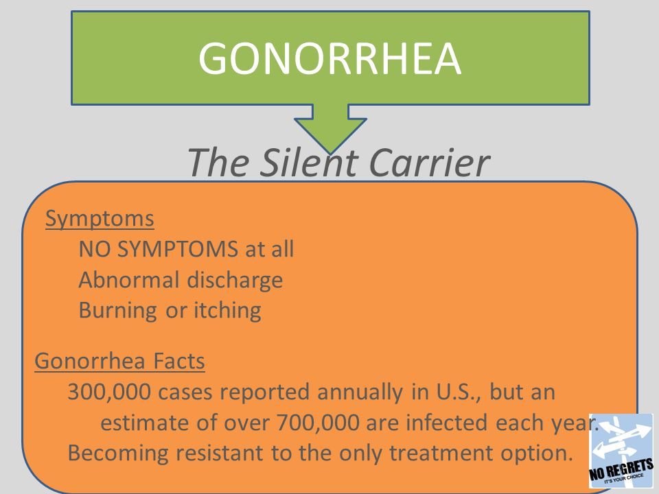 GONORRHEA The Silent Carrier Symptoms NO SYMPTOMS at all