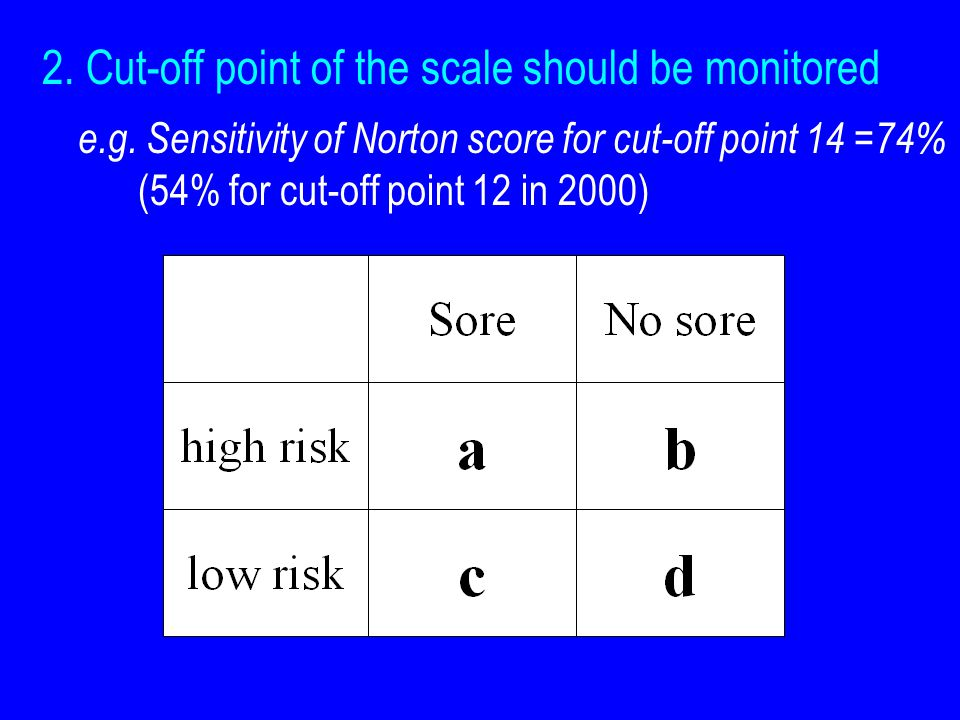 2. Cut-off point of the scale should be monitored